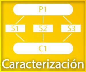 Caracterizacion Gestion Comunitaria